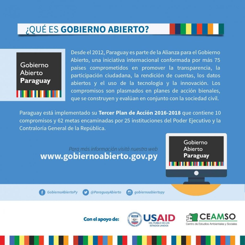 http://gobiernoabierto.gov.py/sites/default/files/flyers_agosto_corregido.jpg