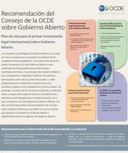 Recomendaciones OCDE